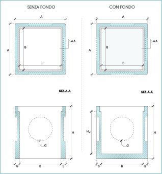 Vetrocemento dimensioni standard